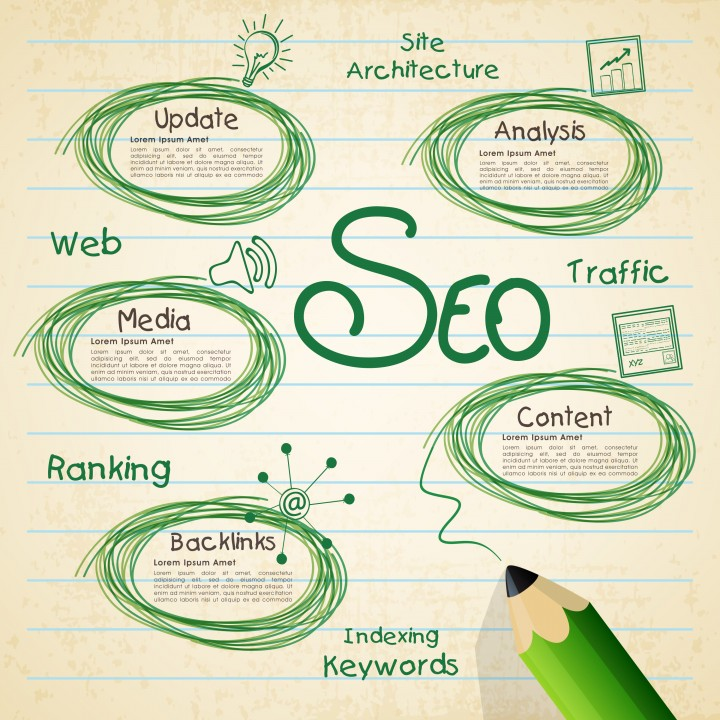 Search Engines and How They Work